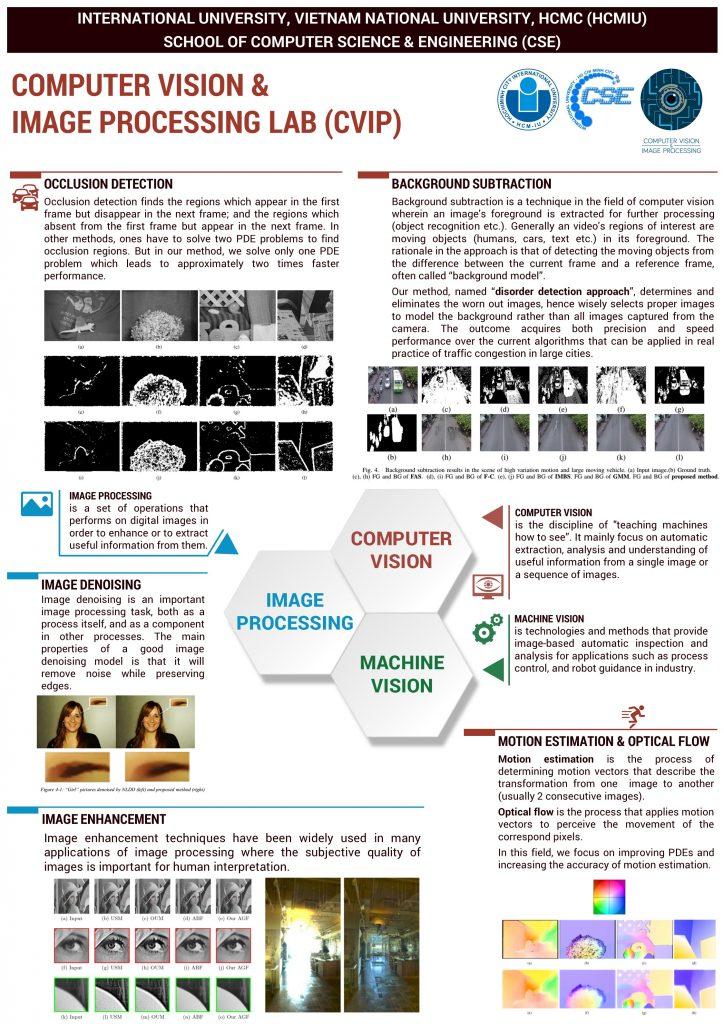 CVIP Poster 2