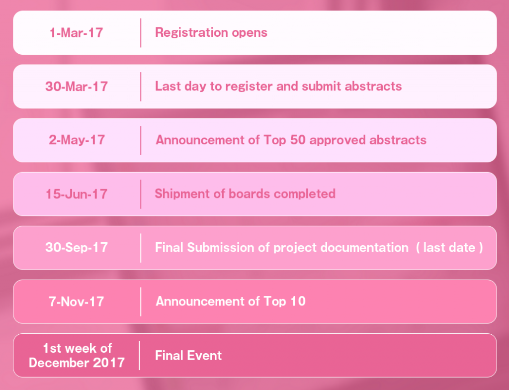 Renesas' Contest Schedule