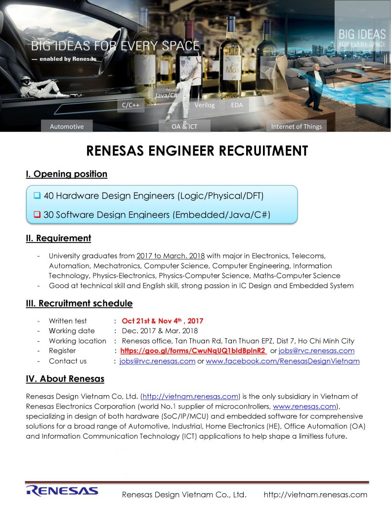 RENESAS ENGINEER RECRUITMENT 2018